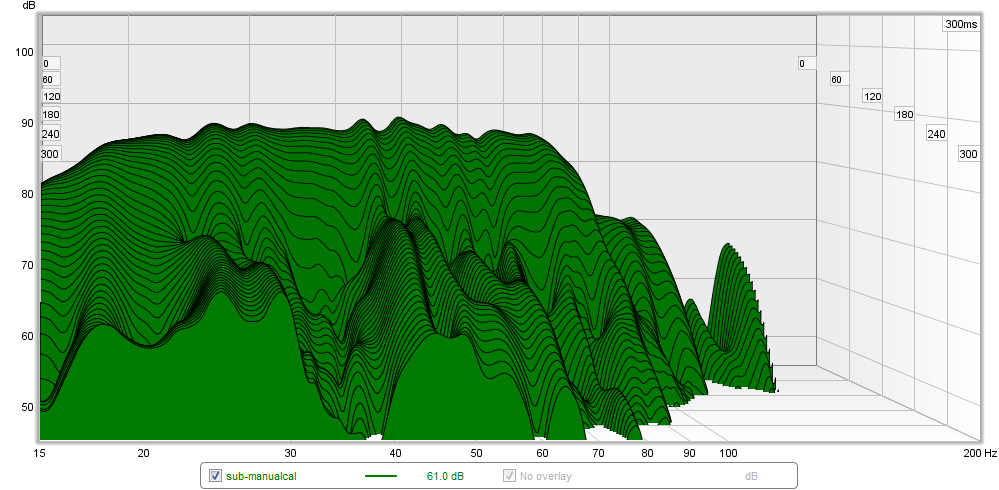 First graphs with UMIK-1, MiniDSP and REW-subcal-waterfall.png