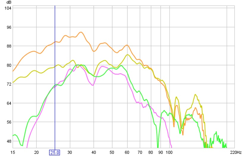 My New SonoSub Graphs ...-subcomparisons-mem3-mem1-tss-tssvelo-.jpg