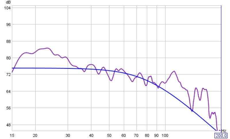 Please: help optimizing my graph-subdelviskal.jpg
