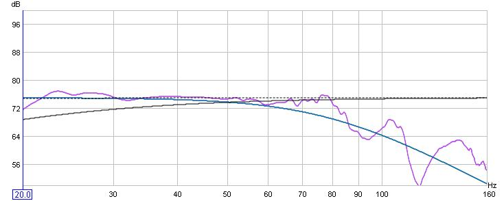 Check out these graphs.  My room sucks all the bass!-subinbathroom.jpg