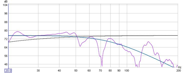 Check out these graphs.  My room sucks all the bass!-subincorner.jpg