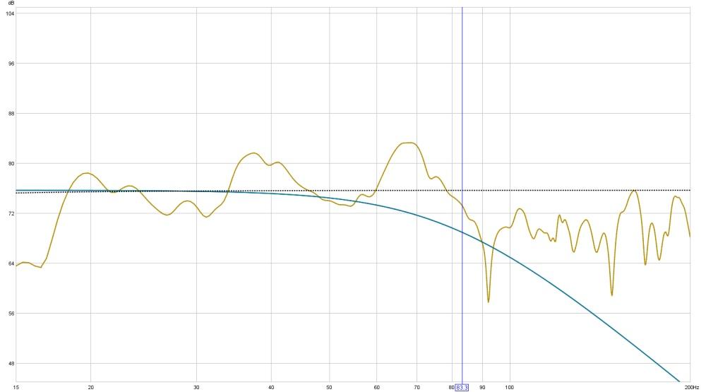 Tips for laptop sound card calibration-submain0phase.jpg