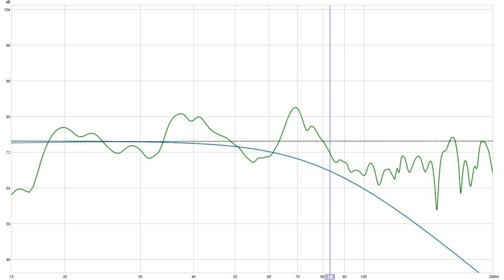 Tips for laptop sound card calibration-submain90phase.jpg
