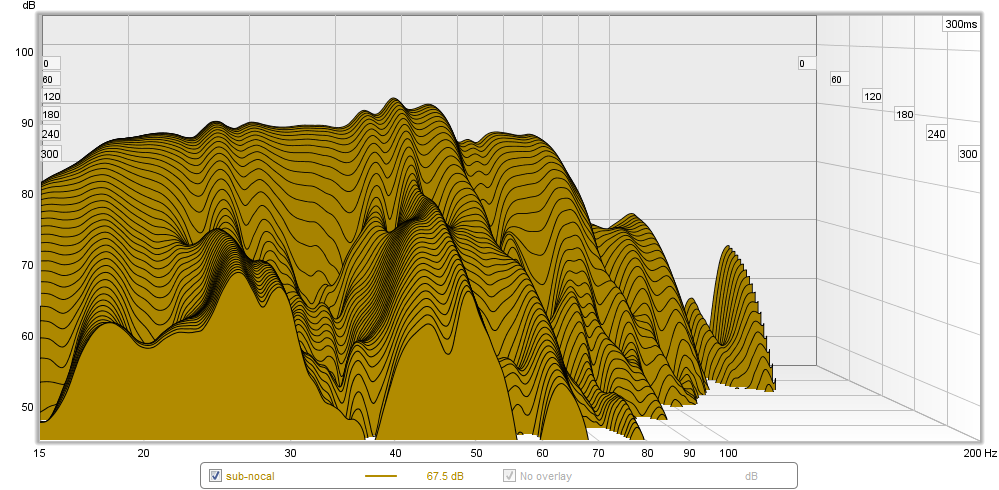 First graphs with UMIK-1, MiniDSP and REW-subnocal-waterfall.png