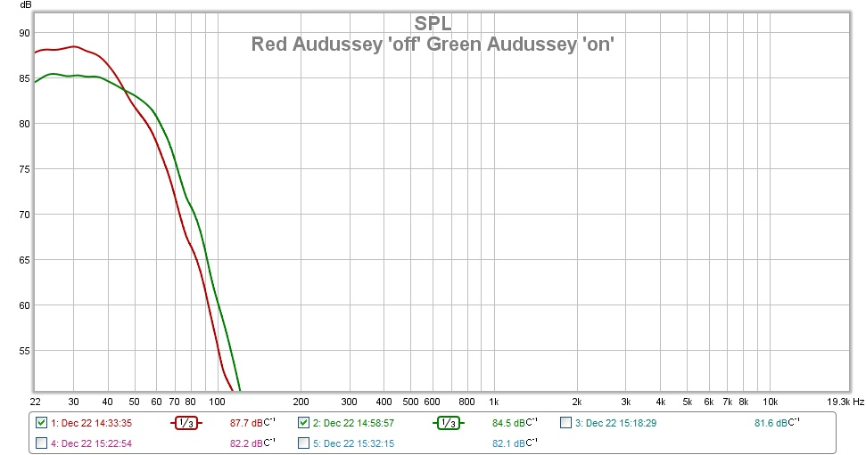 Audyssey Graphs - Please post your results!-subonly2011_12_23.jpg