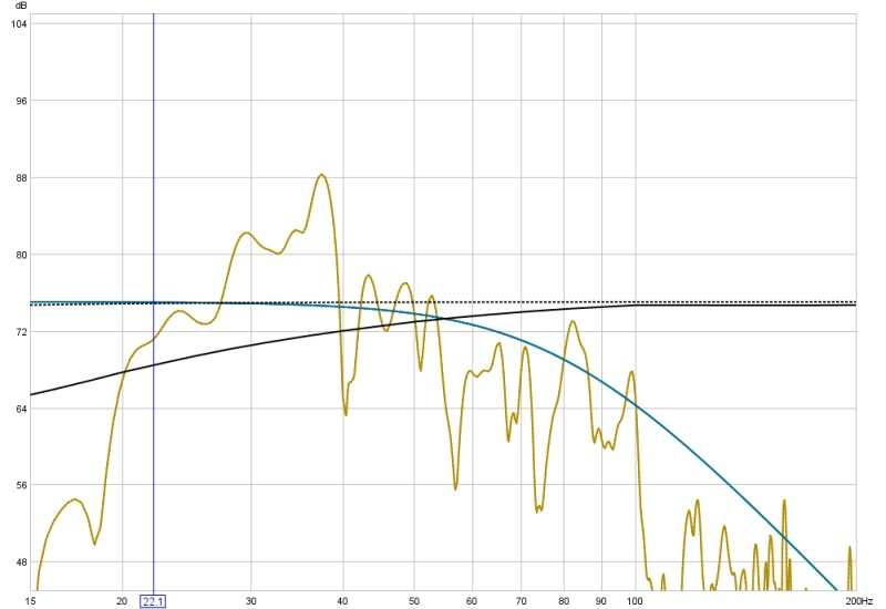 1st attempt charts : looking for advise-subonly_cm140.jpg