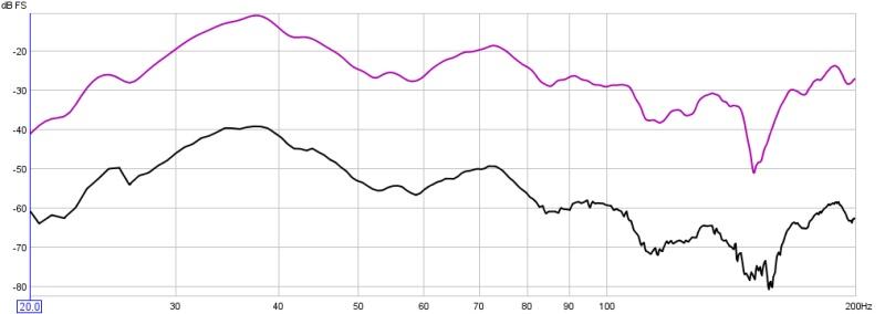 Sub position/phase graphs-subrev40ft15g.jpg