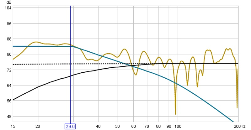 Using RTA to position subs/mains-subs-mains-200-hz.jpg