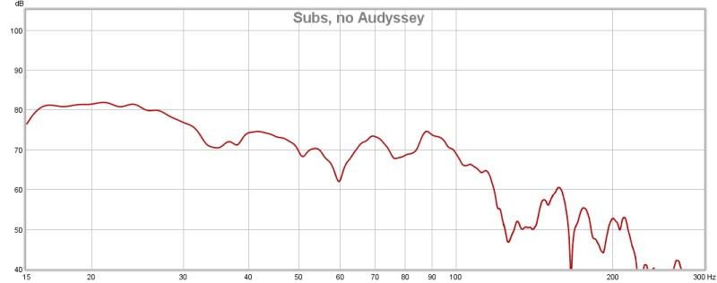 1st REW Measurements-subs-no-audyssey.jpg
