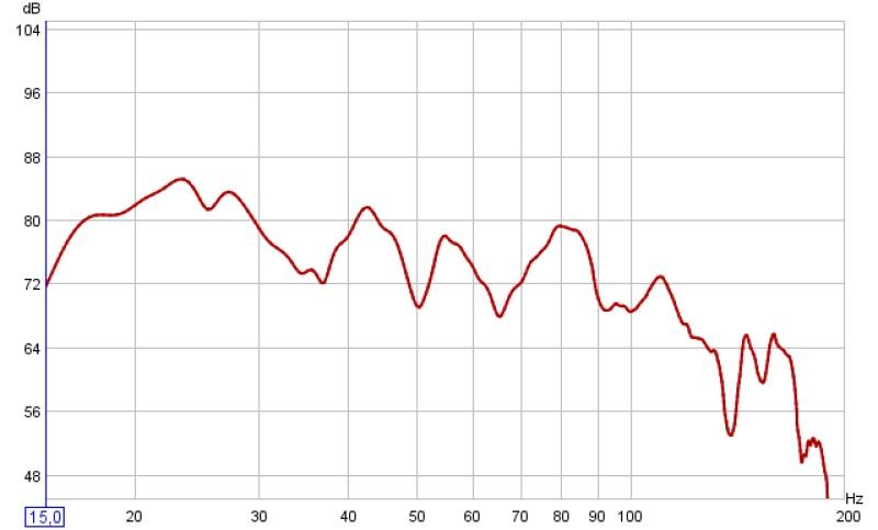 Please: help optimizing my graph-subukal.jpg