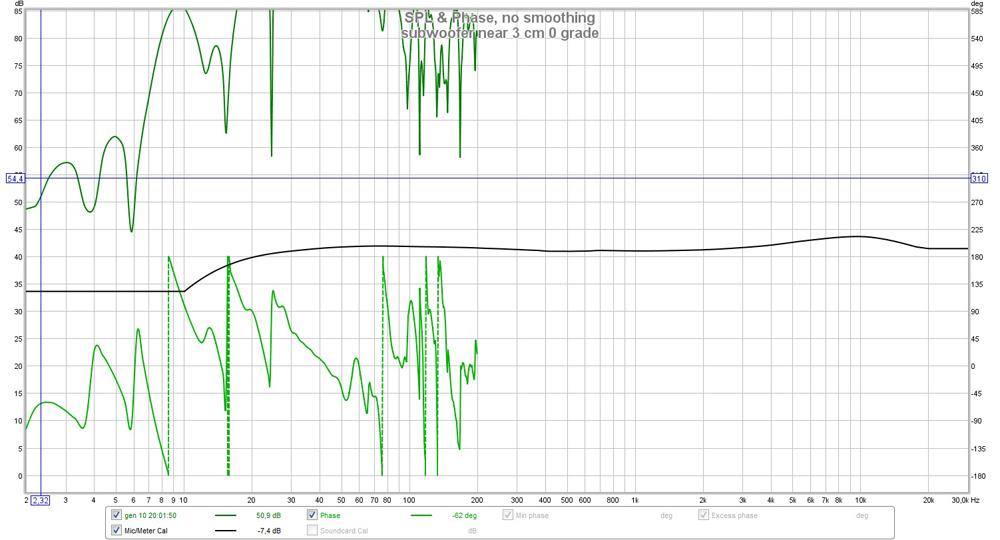 Help on REW measurement results.-subwoofer-0-grade.jpg