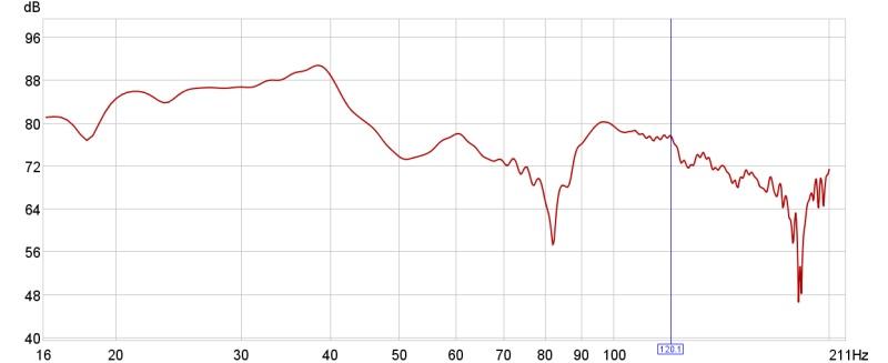 REW Soundcard Calibration-subwoofer-0-phase-1.jpg