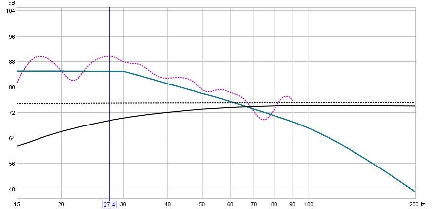 My first measurements with FBD filters-subwoofer-10.150hz_house-curve.jpg