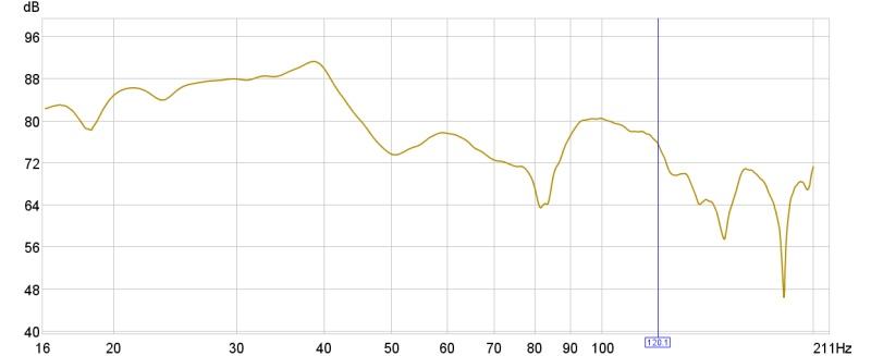 REW Soundcard Calibration-subwoofer-180-phase-2.jpg