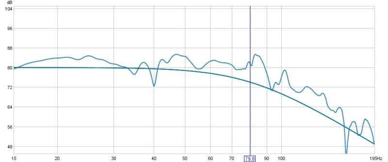 Storing Rew filters in FBQ 2496-subwoofer-19-12-09.jpg