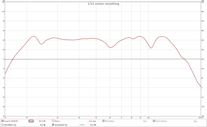 Using EQ to flatten LF of main speakers?-subwoofer-21.august-after-cal.jpg