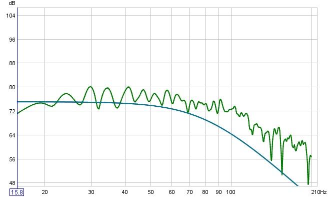 Full range vs crossover proof thanks to REW-subwoofer-80.jpg