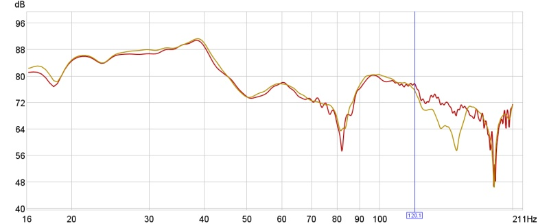 REW Soundcard Calibration-subwoofer-both-phase-traces.jpg