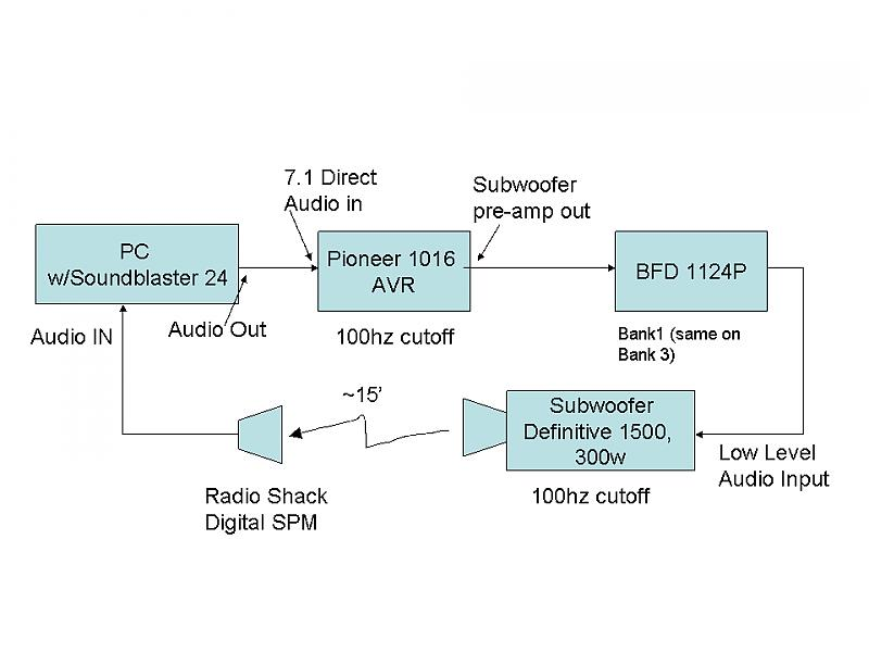 BFD Outputs Rumbling noise to Subwoofer-subwoofer.jpg