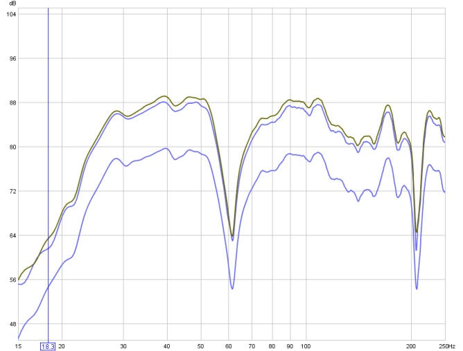 First equalization and having trouble.. anyone help please-subwoofer-right-corner.jpg