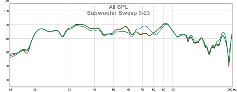 First Attempt at Eq'ing Subs with MiniDSP - Graph Interpretation Help-subwoofer-sweep-9-23.jpg
