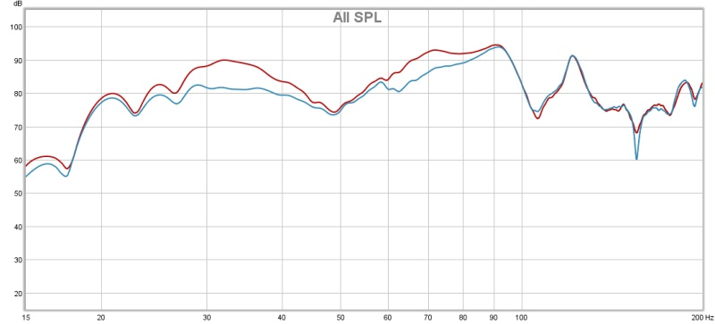 First Attempt at Eq'ing Subs with MiniDSP - Graph Interpretation Help-subwoofer-sweep-9-24.jpg