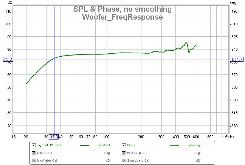Impendance measure using REW - wiring problem-subwoofer_freqresponse.jpg