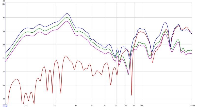 Emu 0404 output connection question-summarized-graph.jpg