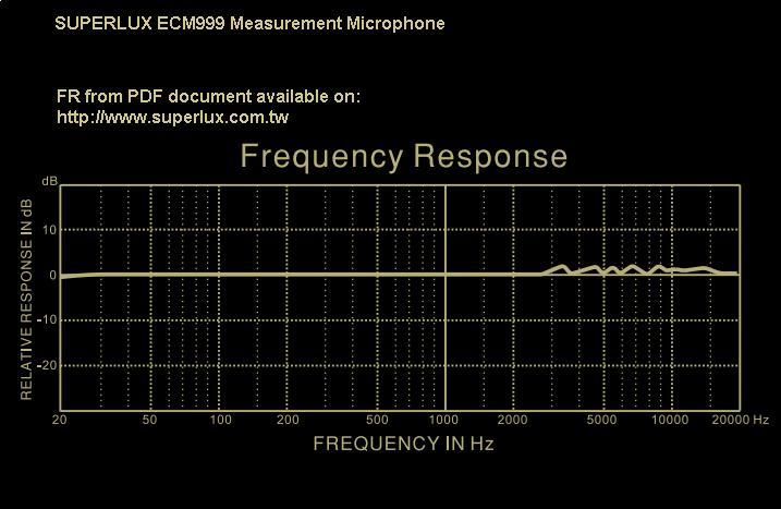 Superlux ECM 999 calibration file-superlux-ecm-999.png