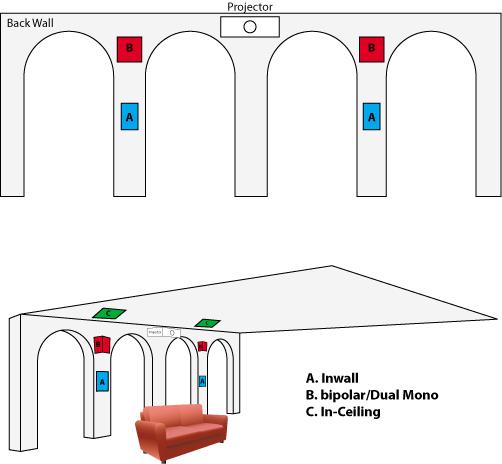 Surround Placement-surround-diagram.jpg