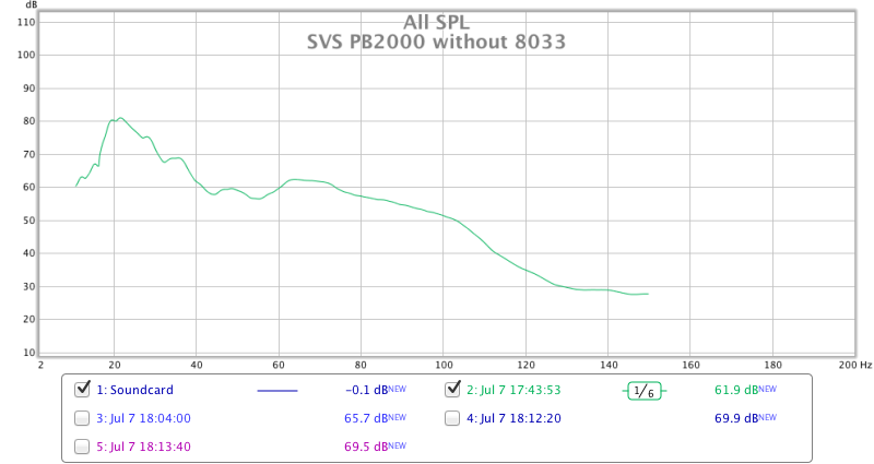 New set of REW measurements for SVS PB-2000-svs-alone.png