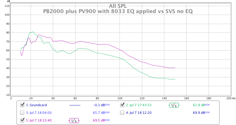 New set of REW measurements for SVS PB-2000-svs-pv900-8033.png