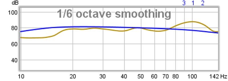 Is This a Pretty Linear Graph?-svs-jbl.jpg