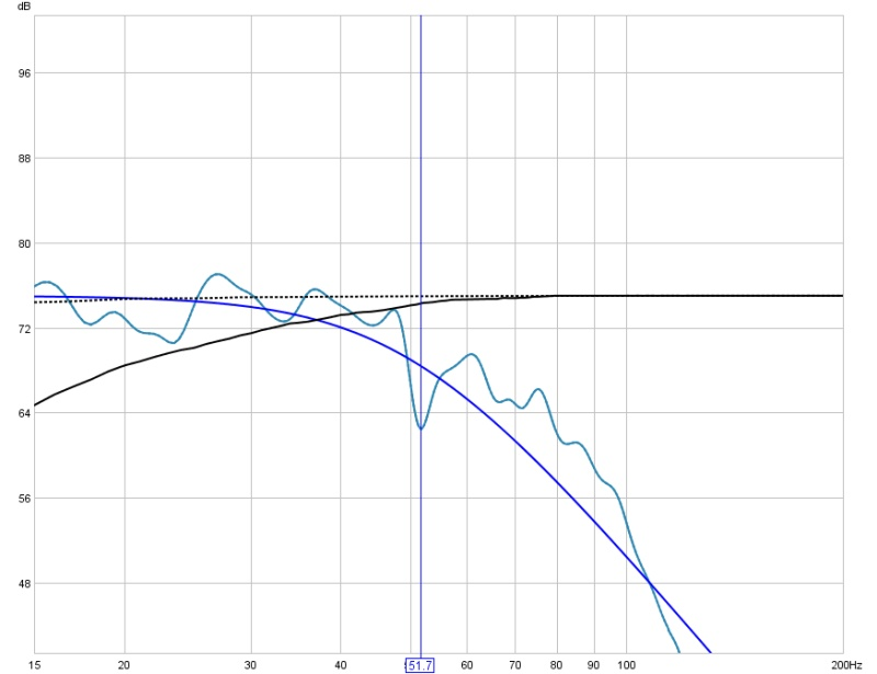 Sub EQ'd-sw-only-right-channel-after-eq-ing.jpg