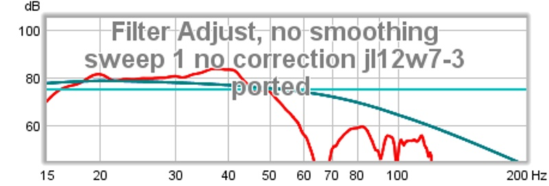 Tuning /subwoofer room correction. Help-sweep-1-no-correction-jl12w7-3-ported.jpg