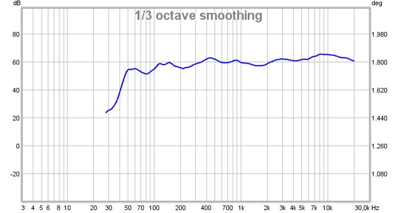 My first measurements !-sweet-spot-measurement.jpg