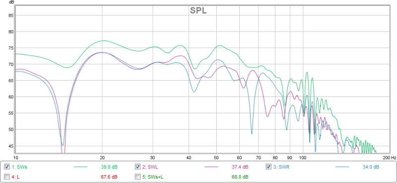 Sub distance setting and phase alignment problem.-sws-spl.png