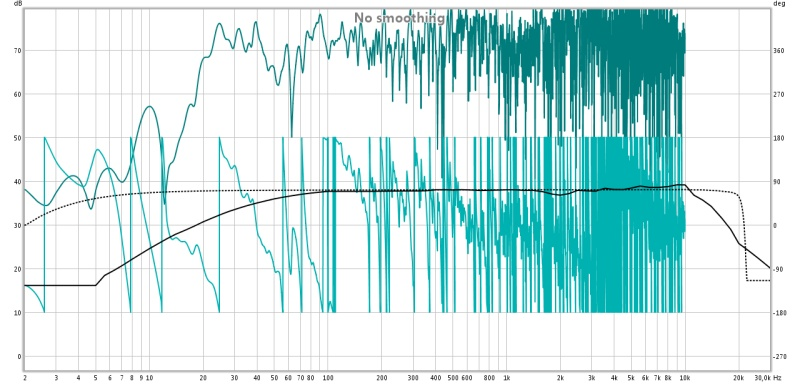 My first measure test: your opinion please...-sx_channel-subwoofer_80hzcoss.jpg