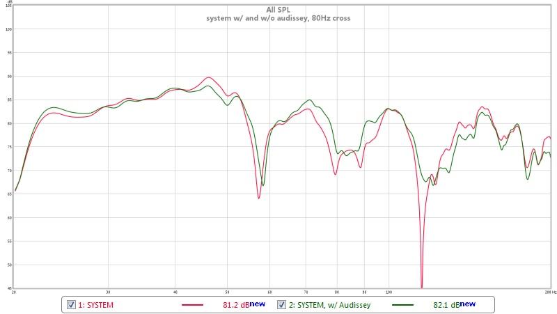 measurements interpretation,opinions and advice-system-80hz.jpg