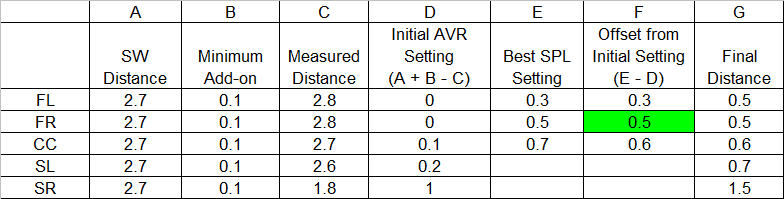 Can REW predict 2sub performance from single sub measurements?-table-5b.png