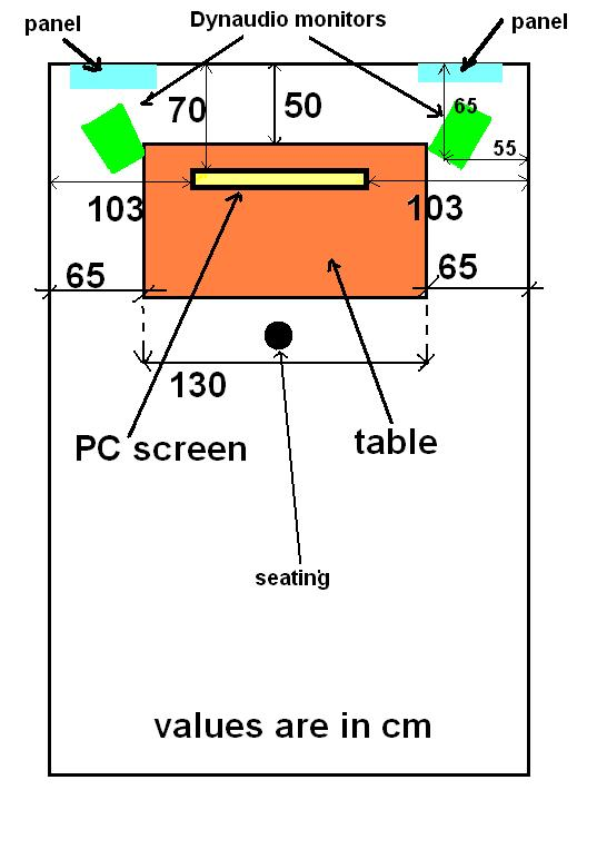 Question about mixing room treatment-table.jpg