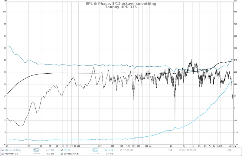 Bass Boom - change port length?-tannoy_hpd_315_cal.jpg