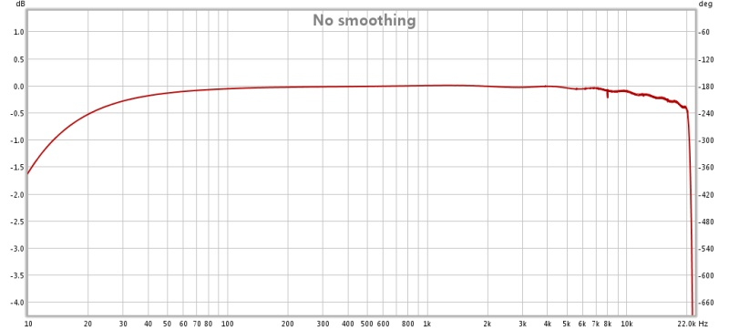 Help a REW newbie - this response has to be wrong-tascam-2012-10-06.jpg