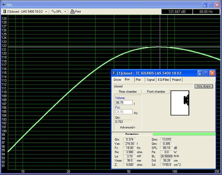 Subwoofer Tests - Spring 2007-tc-sounds-lms-5400-sealed.jpg