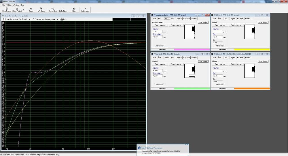 Parts Express Pre Fab Knockdown PA Sub Enclosure-tc-sounds-roundup-resized.jpg
