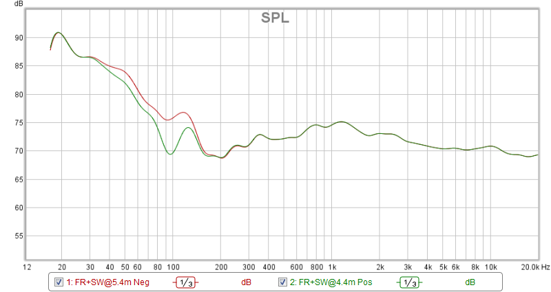 Have I measured SW timing correctly and is there room for improvement?-temp1.png