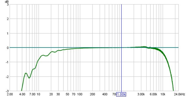 Sound card calibration problems-test-2.jpg
