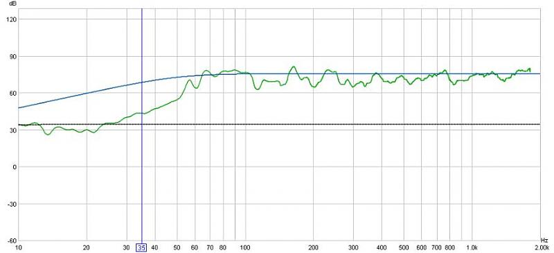 Wierd results when measuring soundcard response, need new S/Card??-test-2.jpg
