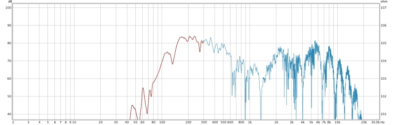 please have a look at my charts-test-3.jpg