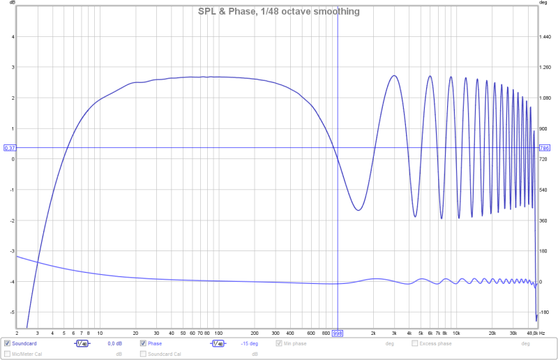 Problem of calibration at 96kHz sampling rate. Bug?-test-calibrazione-96khz-an8-out-an8-.png